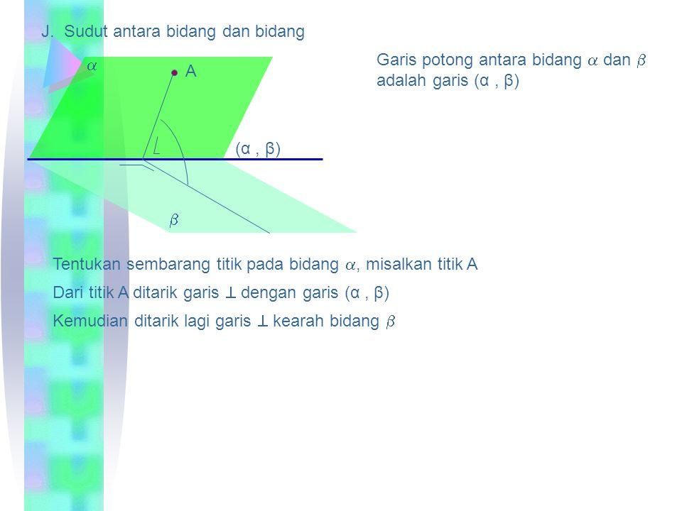 J. Sudut antara bidang dan bidang
