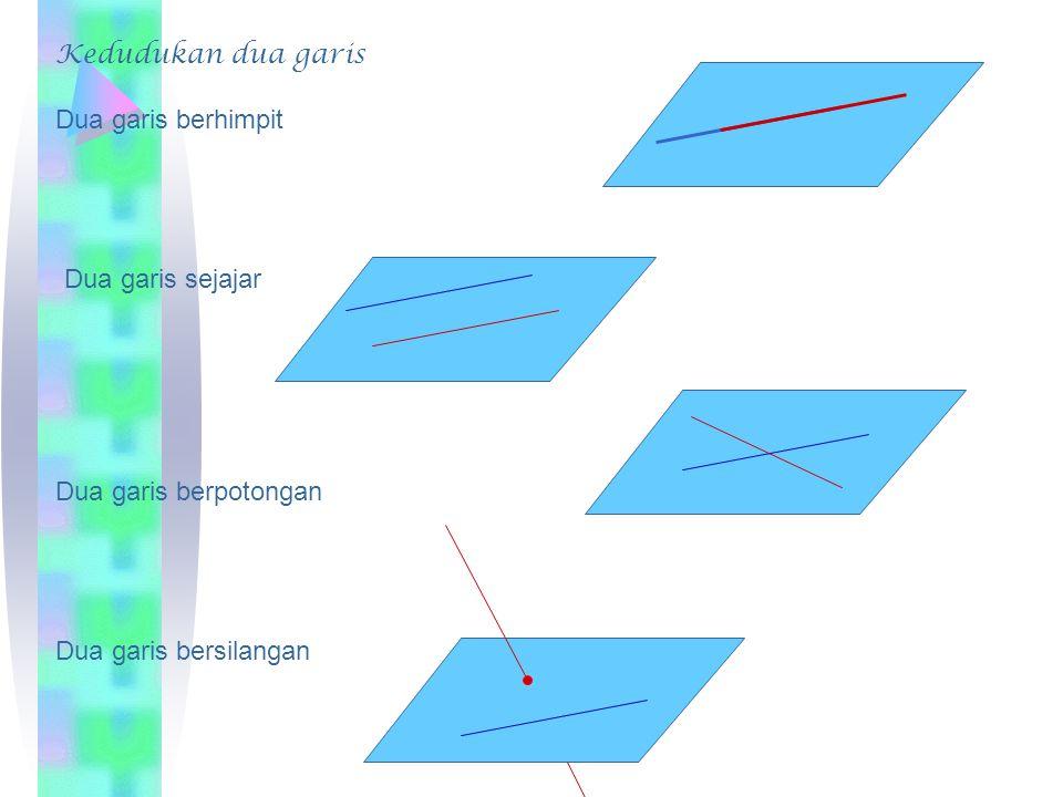 Kedudukan dua garis Dua garis berhimpit. Dua garis sejajar.