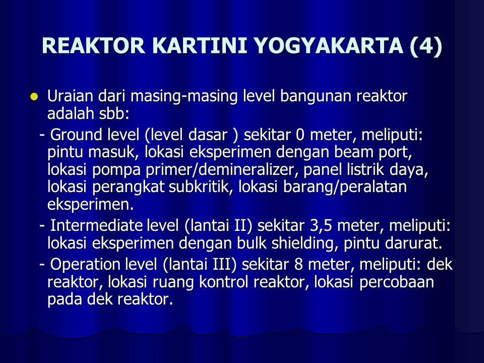 REAKTOR KARTINI YOGYAKARTA (4)