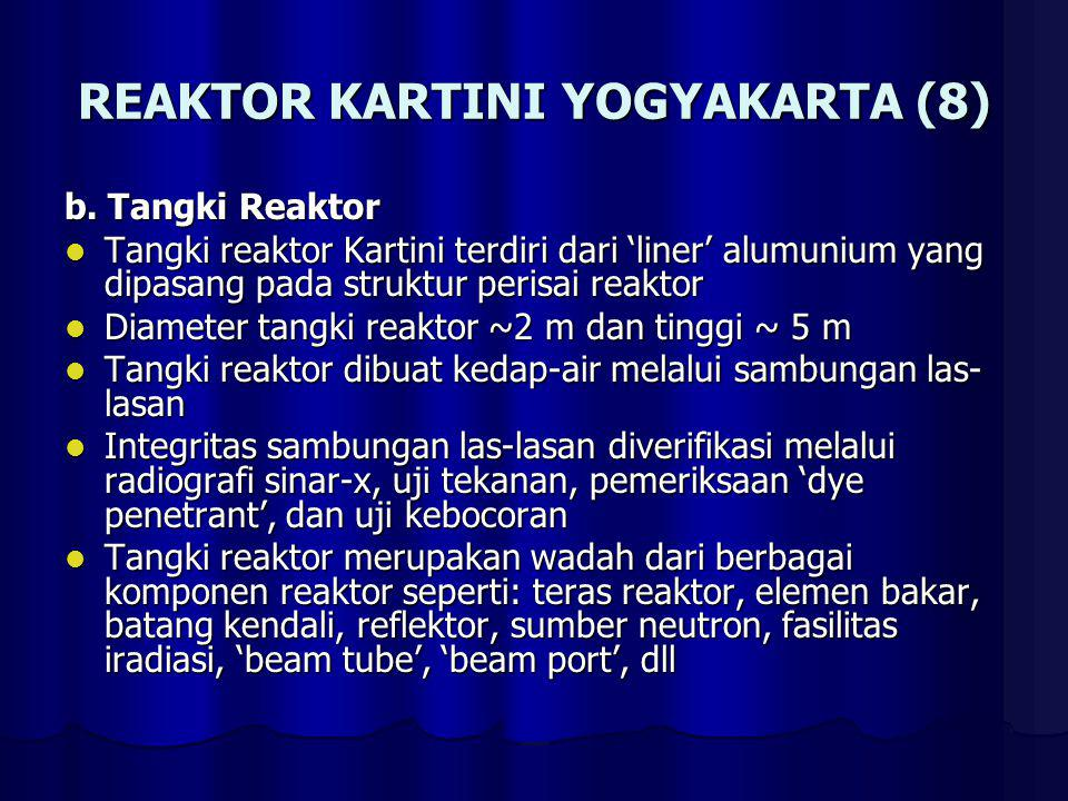REAKTOR KARTINI YOGYAKARTA (8)