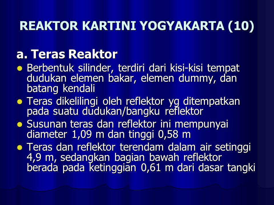 REAKTOR KARTINI YOGYAKARTA (10)