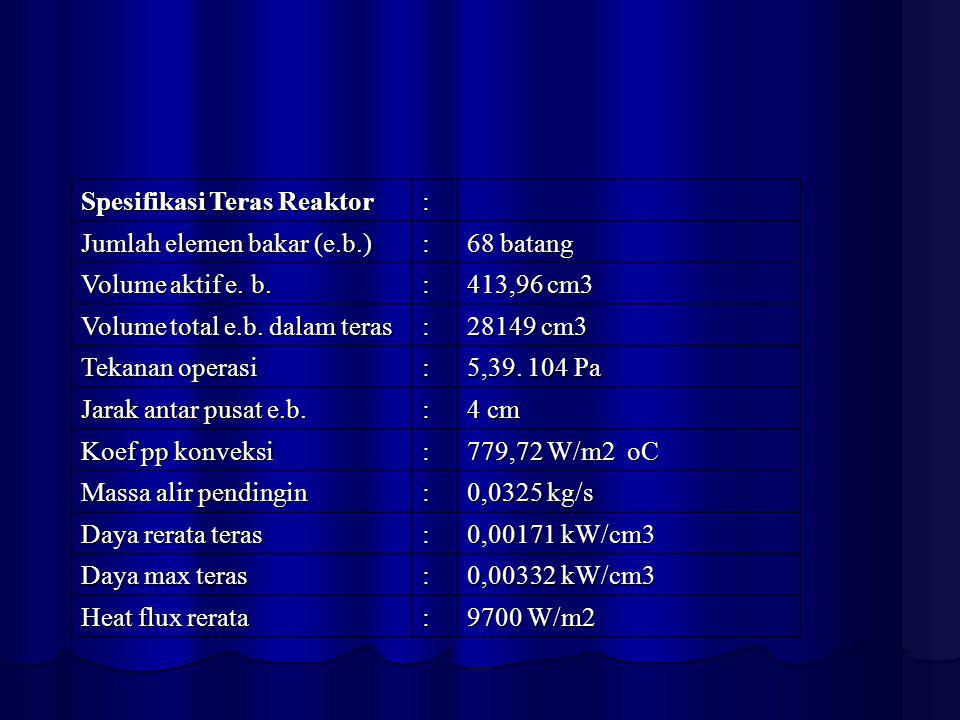 Spesifikasi Teras Reaktor