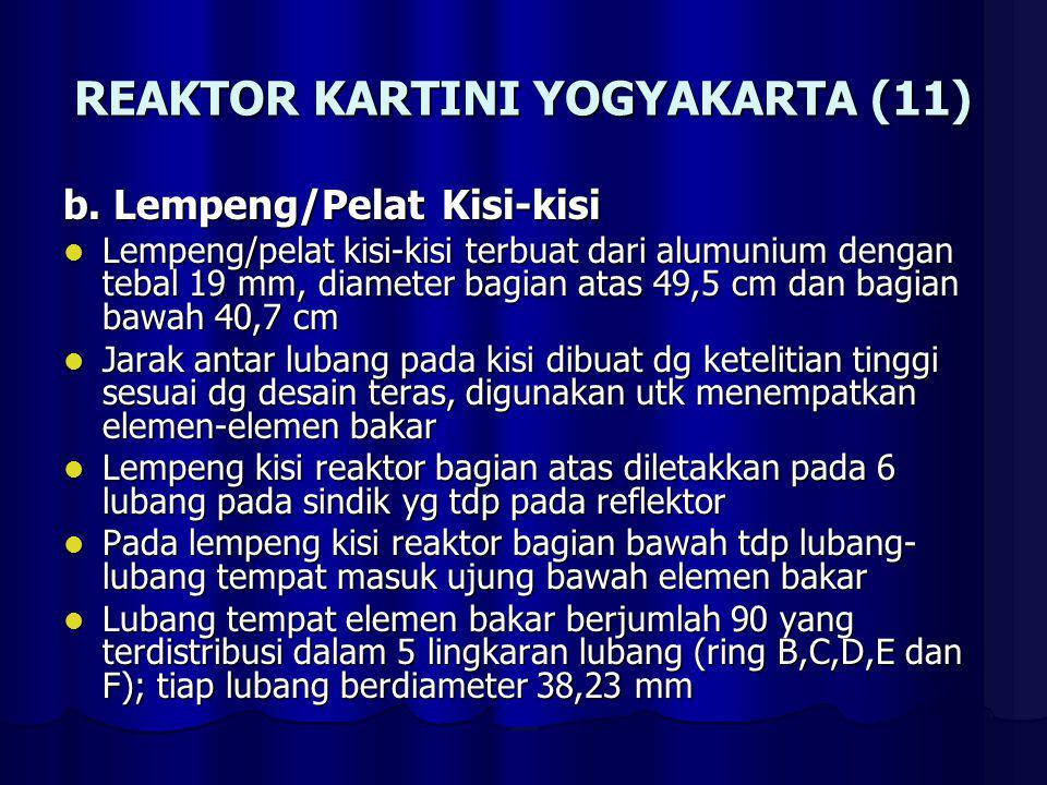 REAKTOR KARTINI YOGYAKARTA (11)