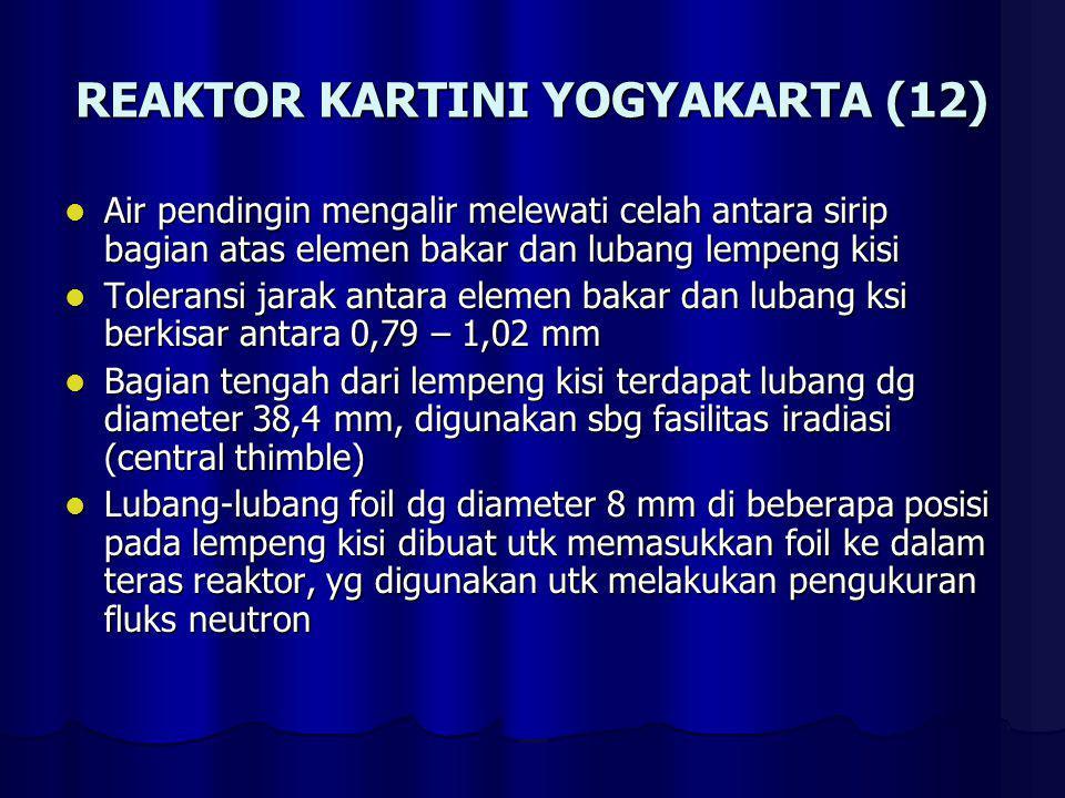 REAKTOR KARTINI YOGYAKARTA (12)