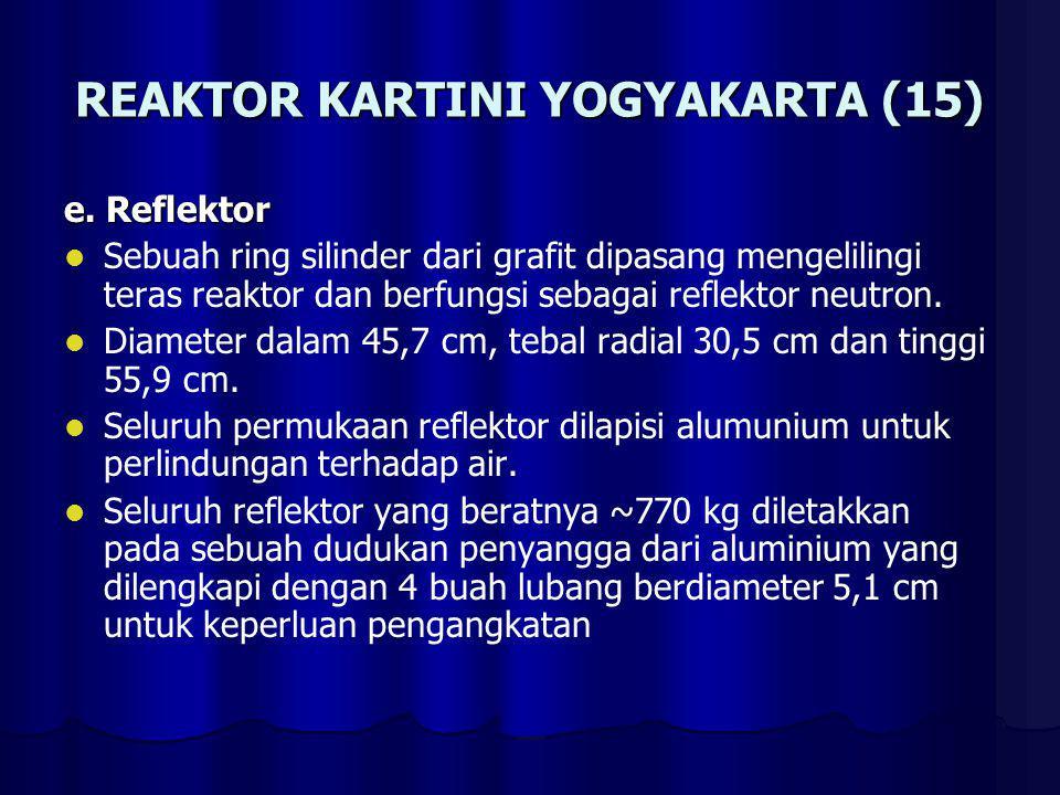 REAKTOR KARTINI YOGYAKARTA (15)