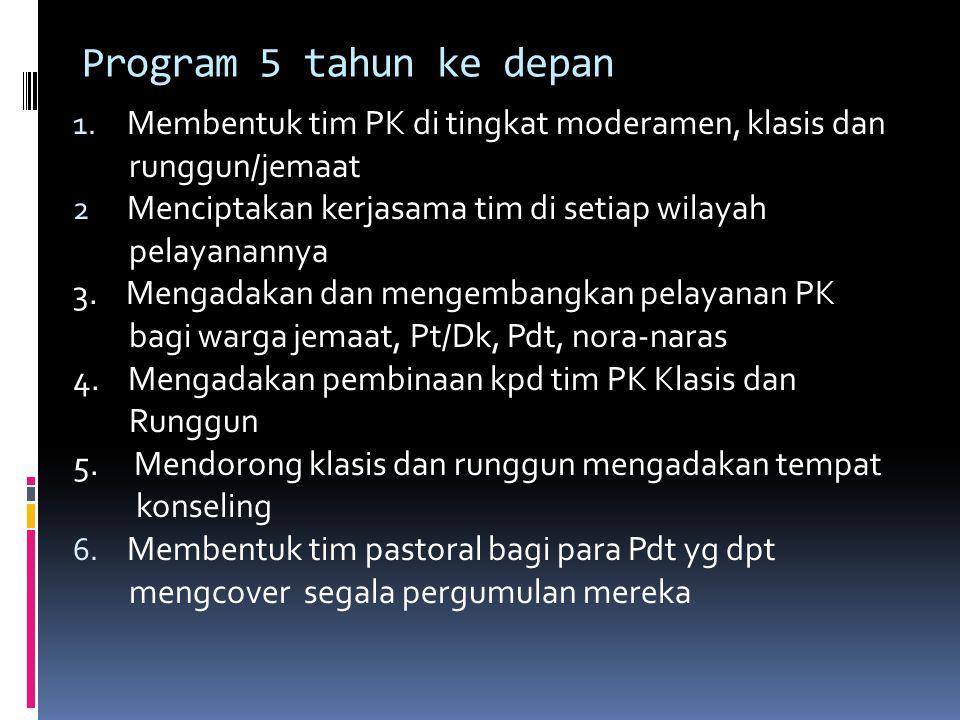 Program 5 tahun ke depan Membentuk tim PK di tingkat moderamen, klasis dan. runggun/jemaat. Menciptakan kerjasama tim di setiap wilayah.