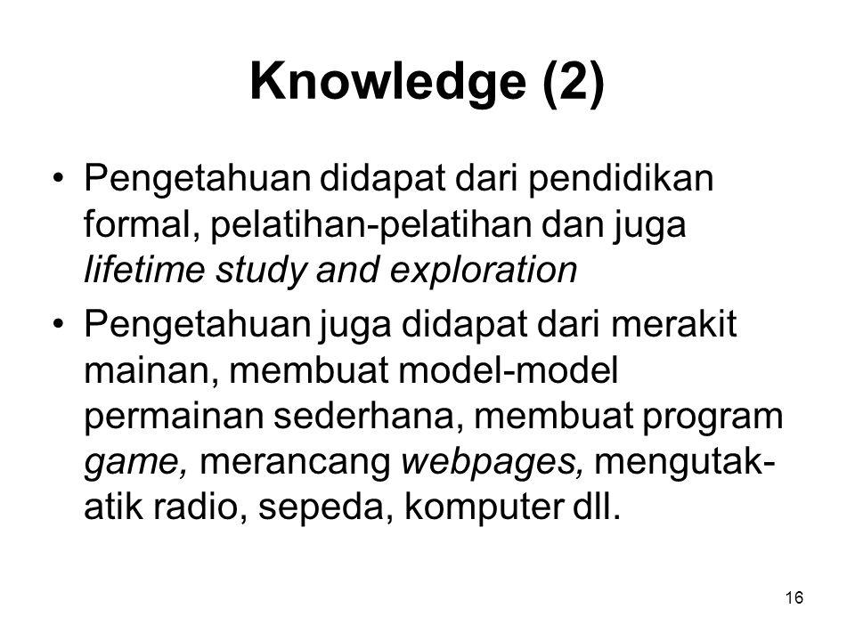 Knowledge (2) Pengetahuan didapat dari pendidikan formal, pelatihan-pelatihan dan juga lifetime study and exploration.