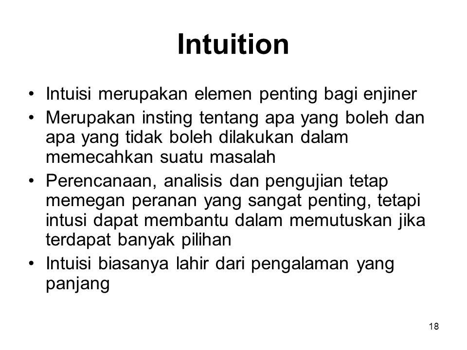 Intuition Intuisi merupakan elemen penting bagi enjiner