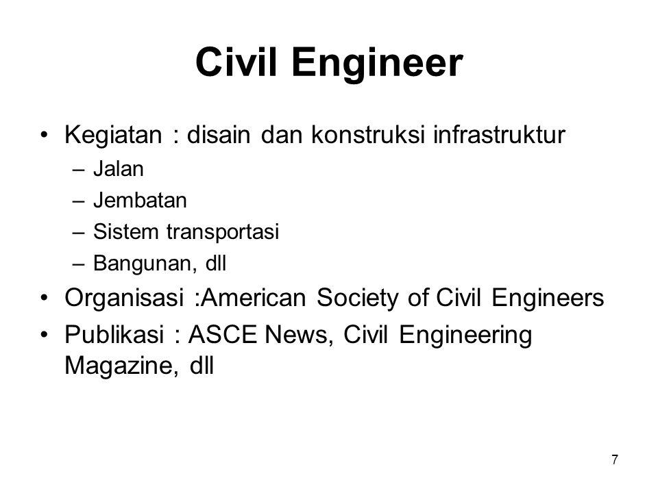 Civil Engineer Kegiatan : disain dan konstruksi infrastruktur