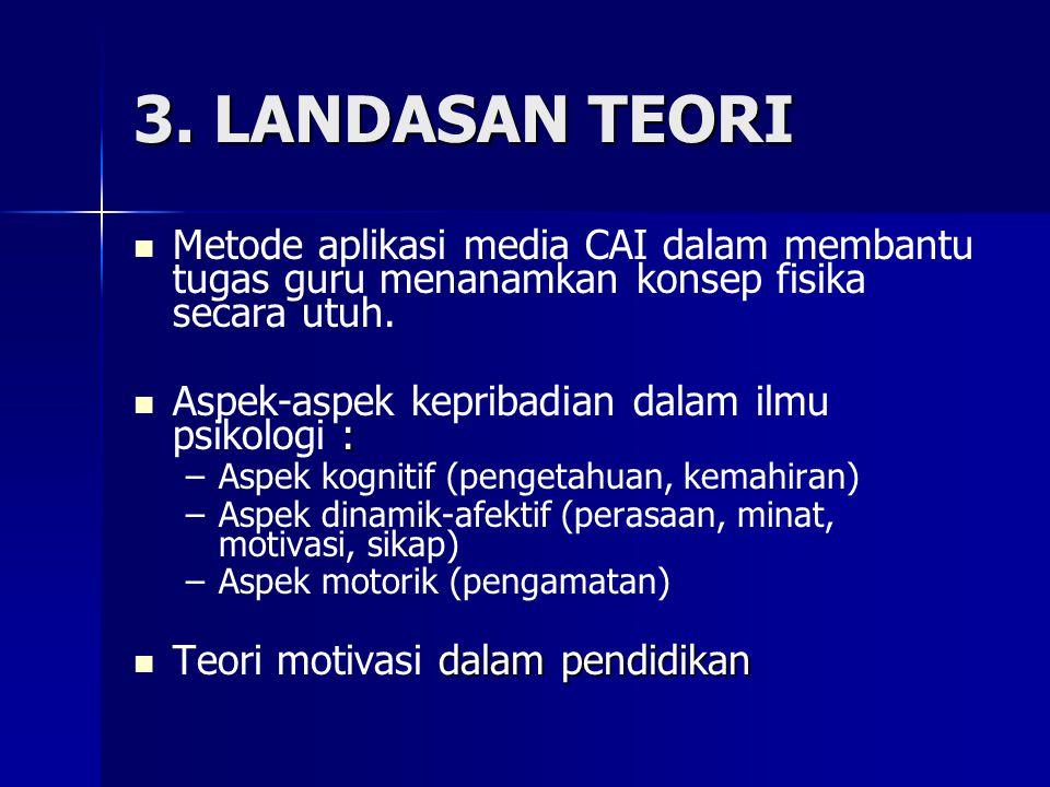 3. LANDASAN TEORI Metode aplikasi media CAI dalam membantu tugas guru menanamkan konsep fisika secara utuh.