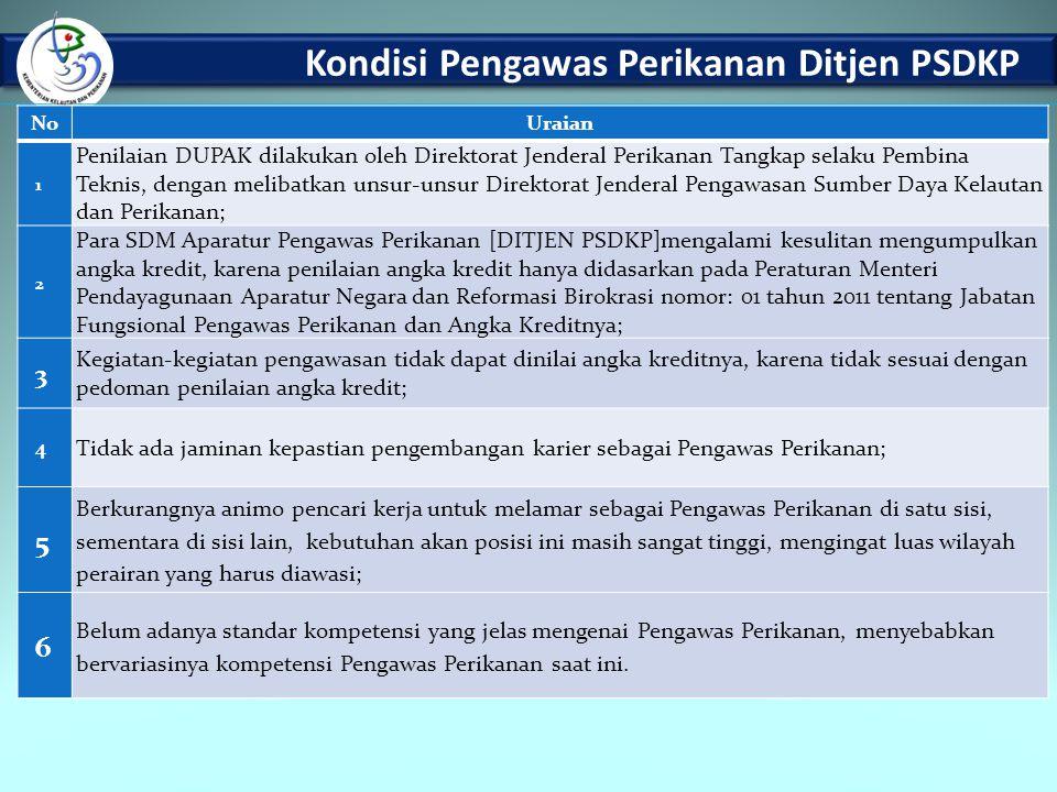 Kondisi Pengawas Perikanan Ditjen PSDKP