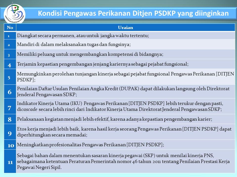 Kondisi Pengawas Perikanan Ditjen PSDKP yang diinginkan