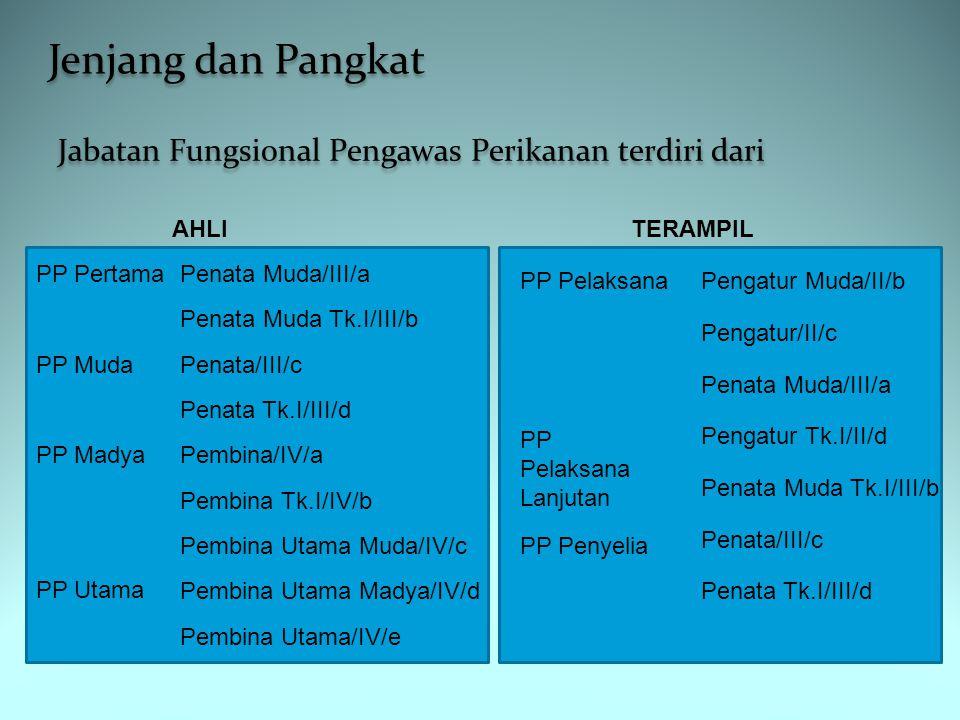 Jenjang dan Pangkat Jabatan Fungsional Pengawas Perikanan terdiri dari