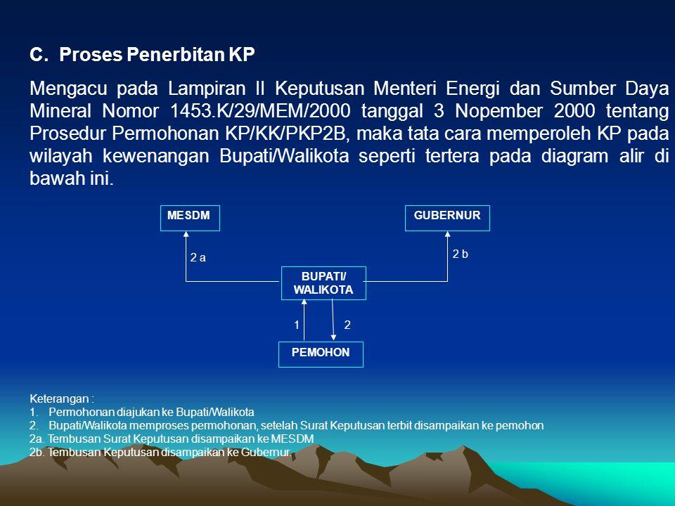 C. Proses Penerbitan KP