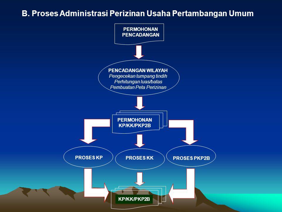 PERMOHONAN PENCADANGAN PERMOHONAN KP/KK/PKP2B