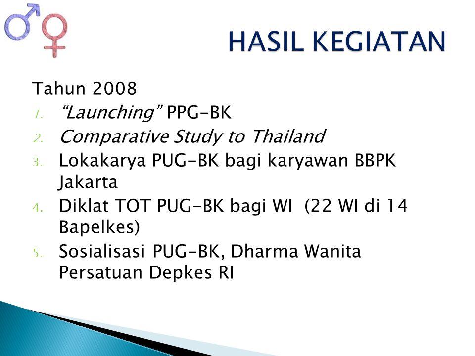 HASIL KEGIATAN Tahun 2008 Launching PPG-BK