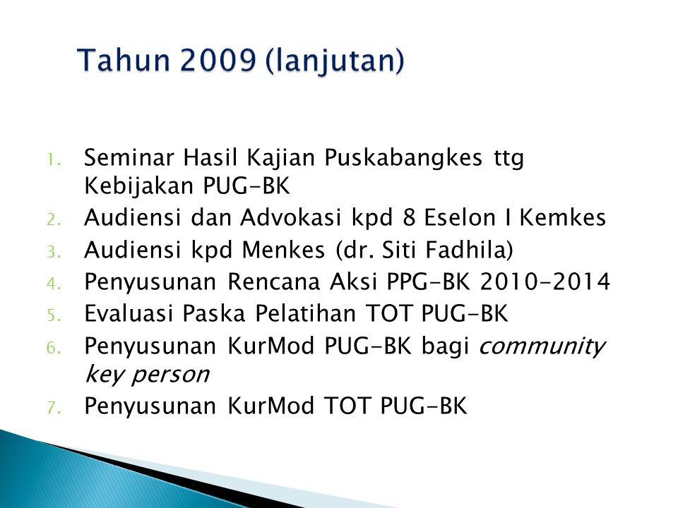 Tahun 2009 (lanjutan) Seminar Hasil Kajian Puskabangkes ttg Kebijakan PUG-BK. Audiensi dan Advokasi kpd 8 Eselon I Kemkes.