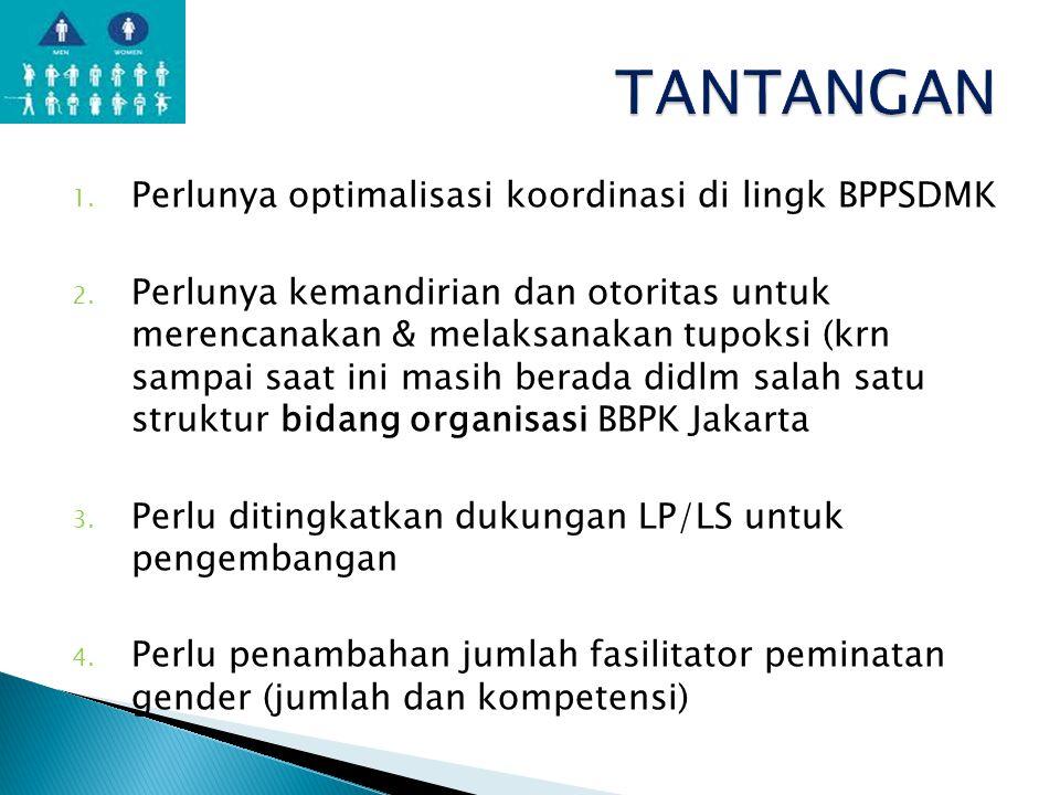 TANTANGAN Perlunya optimalisasi koordinasi di lingk BPPSDMK
