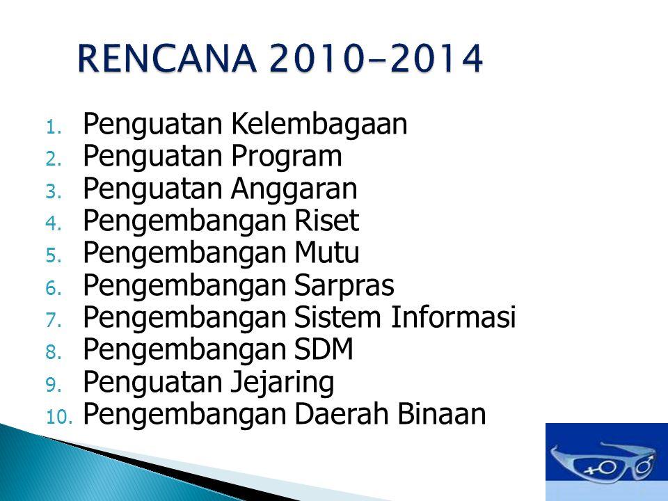 RENCANA 2010-2014 Penguatan Kelembagaan Penguatan Program
