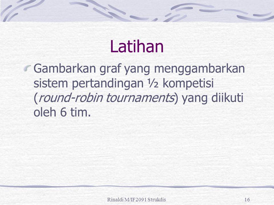 Latihan Gambarkan graf yang menggambarkan sistem pertandingan ½ kompetisi (round-robin tournaments) yang diikuti oleh 6 tim.