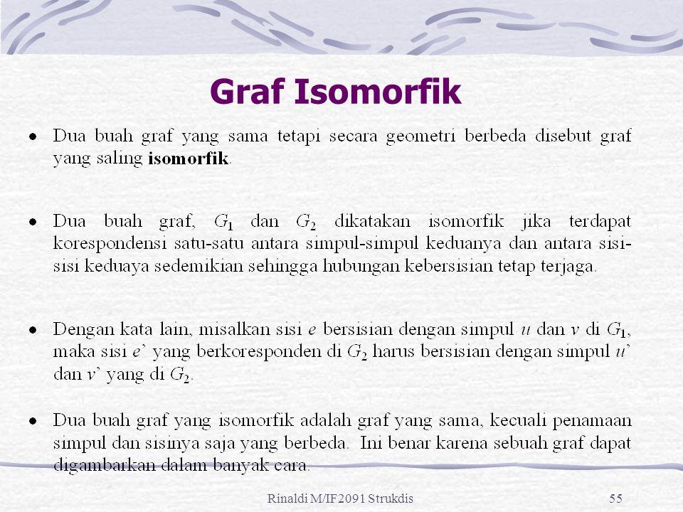 Graf Isomorfik Rinaldi M/IF2091 Strukdis