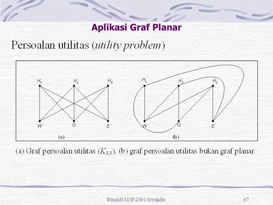 Aplikasi Graf Planar Rinaldi M/IF2091 Strukdis