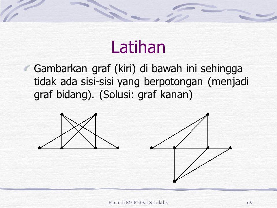 Latihan Gambarkan graf (kiri) di bawah ini sehingga tidak ada sisi-sisi yang berpotongan (menjadi graf bidang). (Solusi: graf kanan)