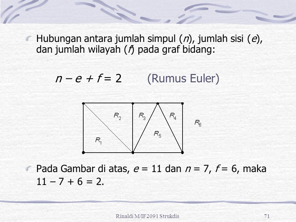 Hubungan antara jumlah simpul (n), jumlah sisi (e), dan jumlah wilayah (f) pada graf bidang: