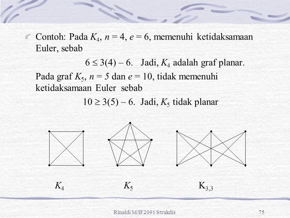 Contoh: Pada K4, n = 4, e = 6, memenuhi ketidaksamaan Euler, sebab