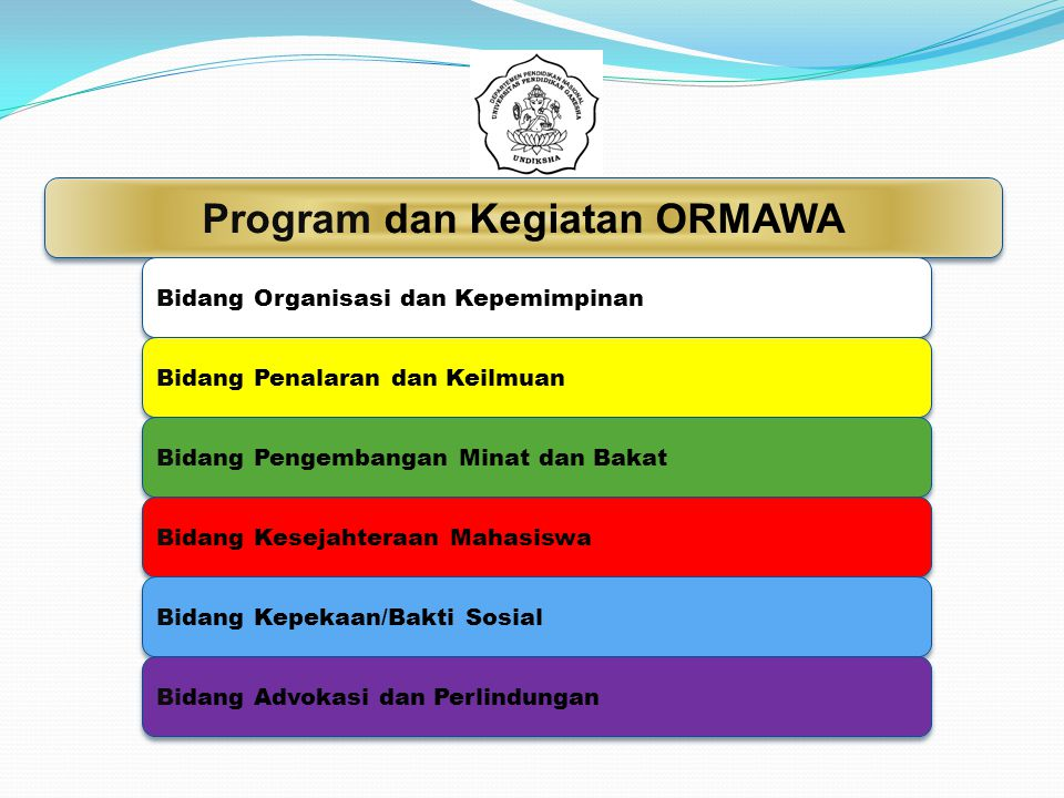 Program dan Kegiatan ORMAWA