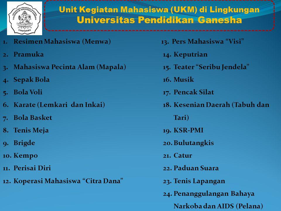 Unit Kegiatan Mahasiswa (UKM) di Lingkungan Universitas Pendidikan Ganesha