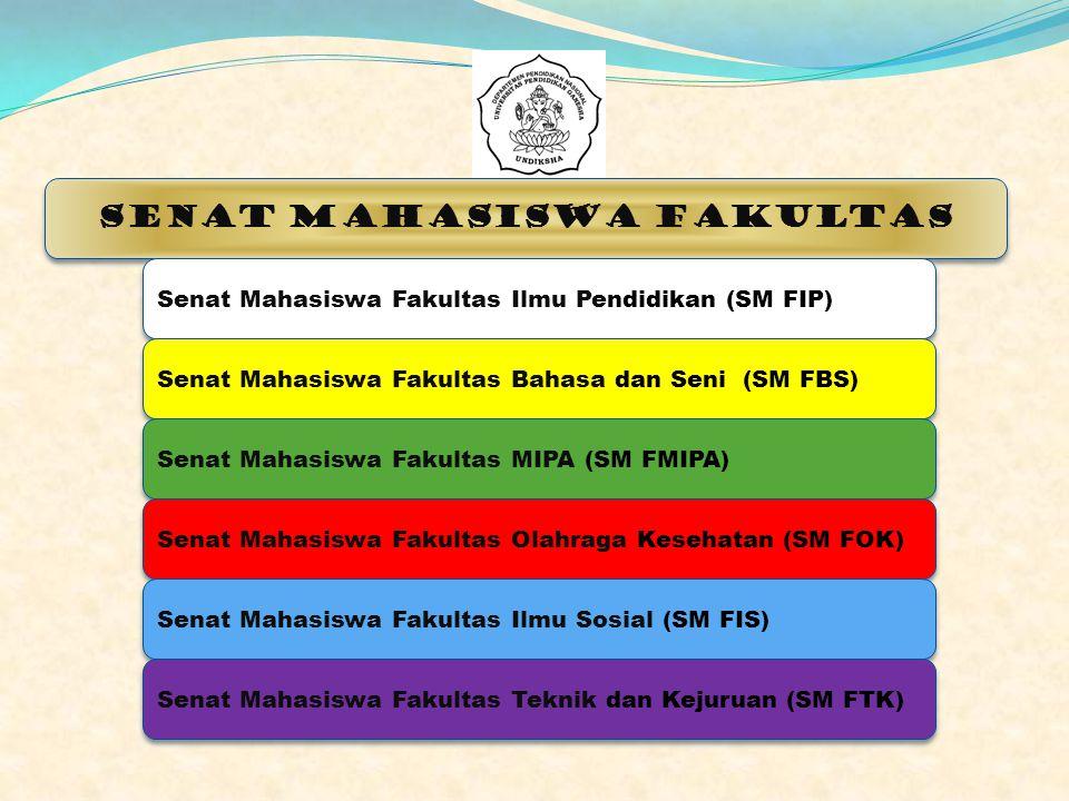 Senat Mahasiswa Fakultas
