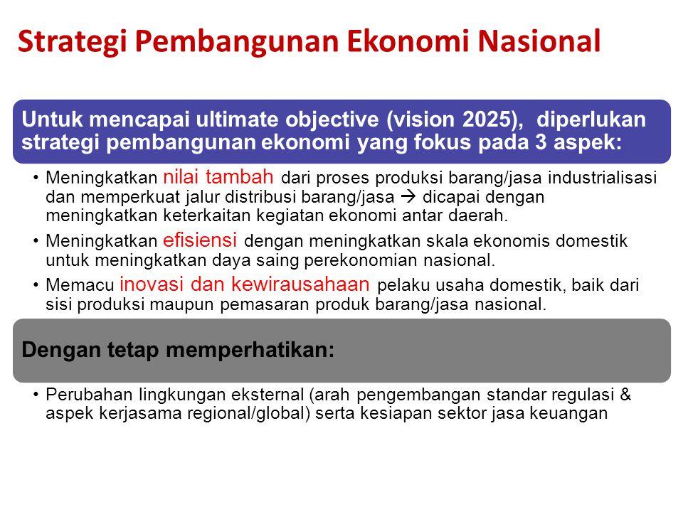 Strategi Pembangunan Ekonomi Nasional
