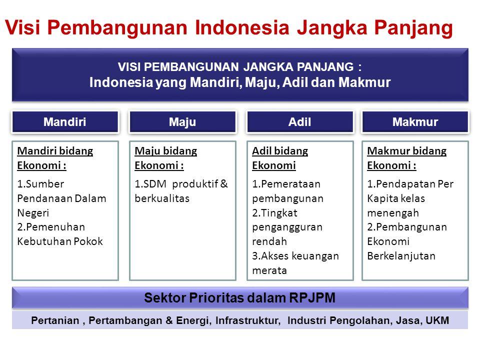 Visi Pembangunan Indonesia Jangka Panjang