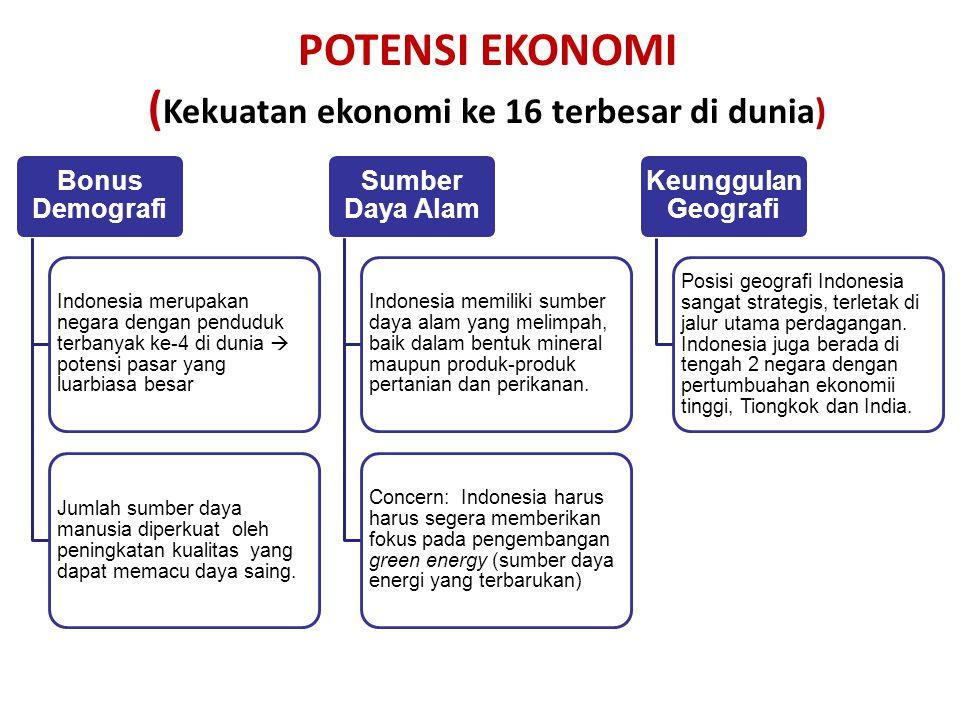 (Kekuatan ekonomi ke 16 terbesar di dunia)