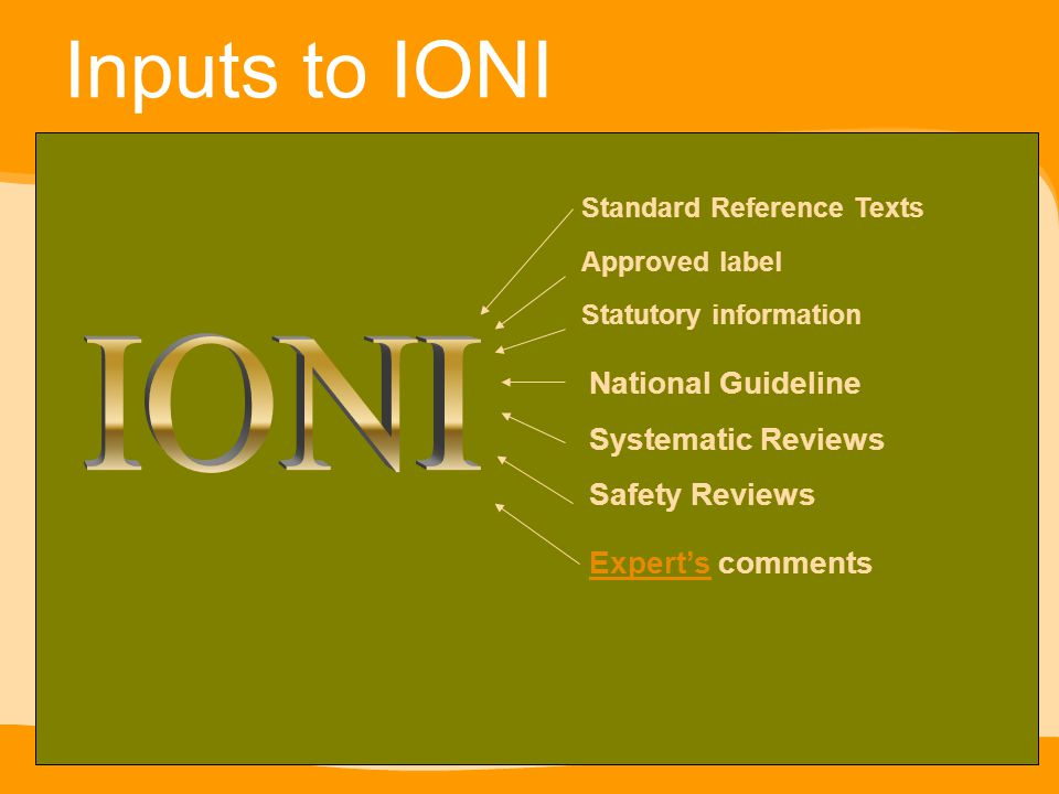 Inputs to IONI IONI National Guideline Systematic Reviews