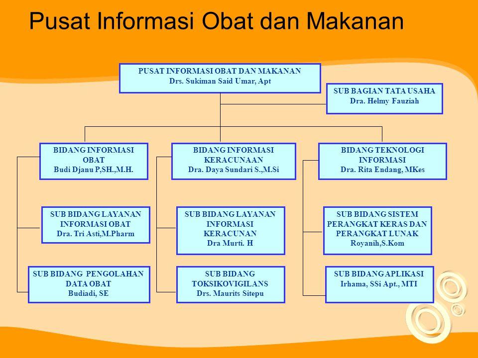 Pusat Informasi Obat dan Makanan