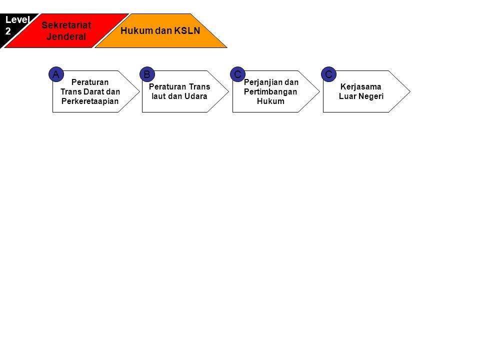 A B C C Level Sekretariat 2 Hukum dan KSLN Jenderal Peraturan