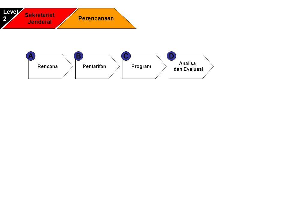 A B C D Level Sekretariat 2 Perencanaan Jenderal Rencana Pentarifan