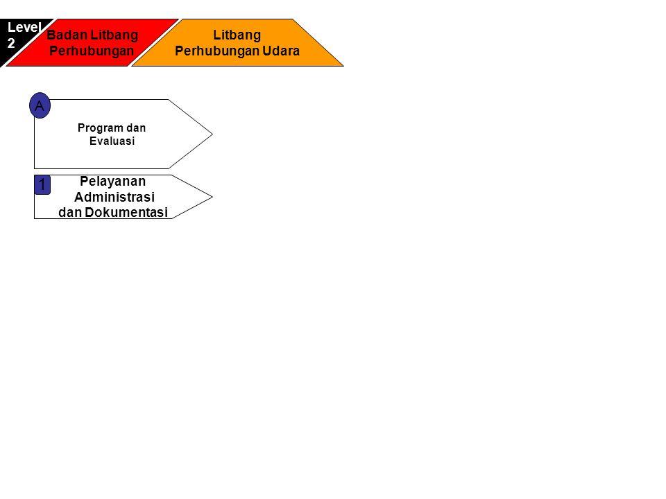 1 A Level 2 Badan Litbang Perhubungan Litbang Perhubungan Udara