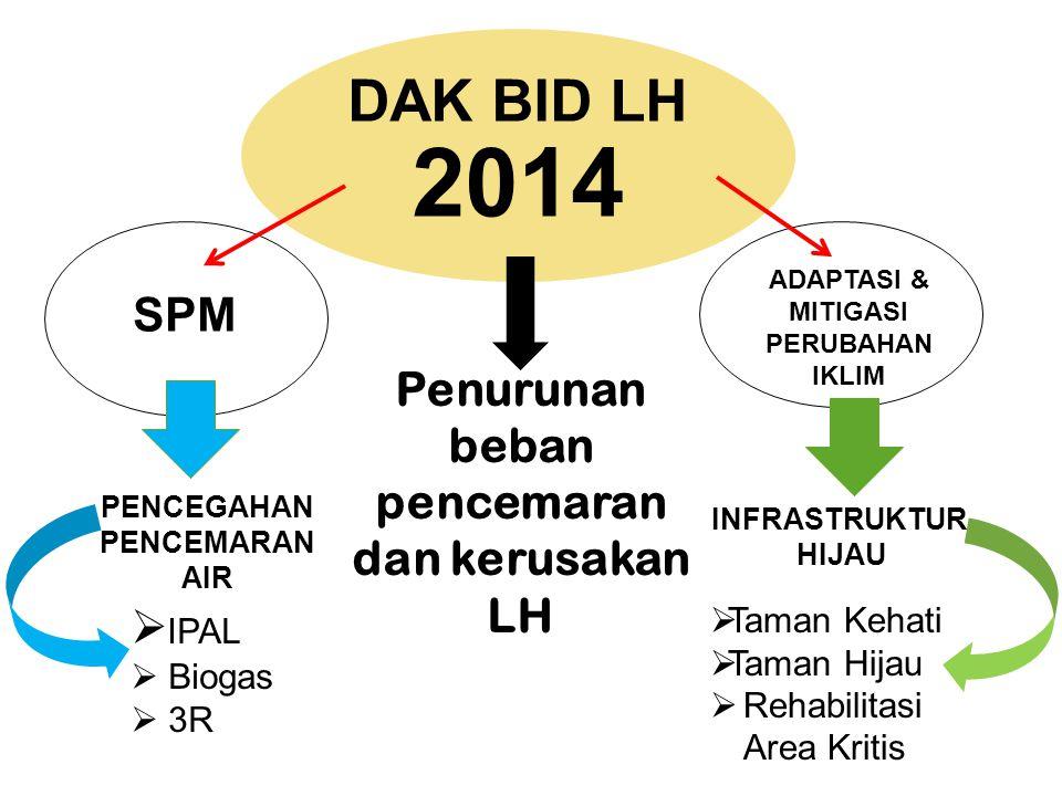 DAK BID LH 2014 SPM Penurunan beban pencemaran dan kerusakan LH IPAL