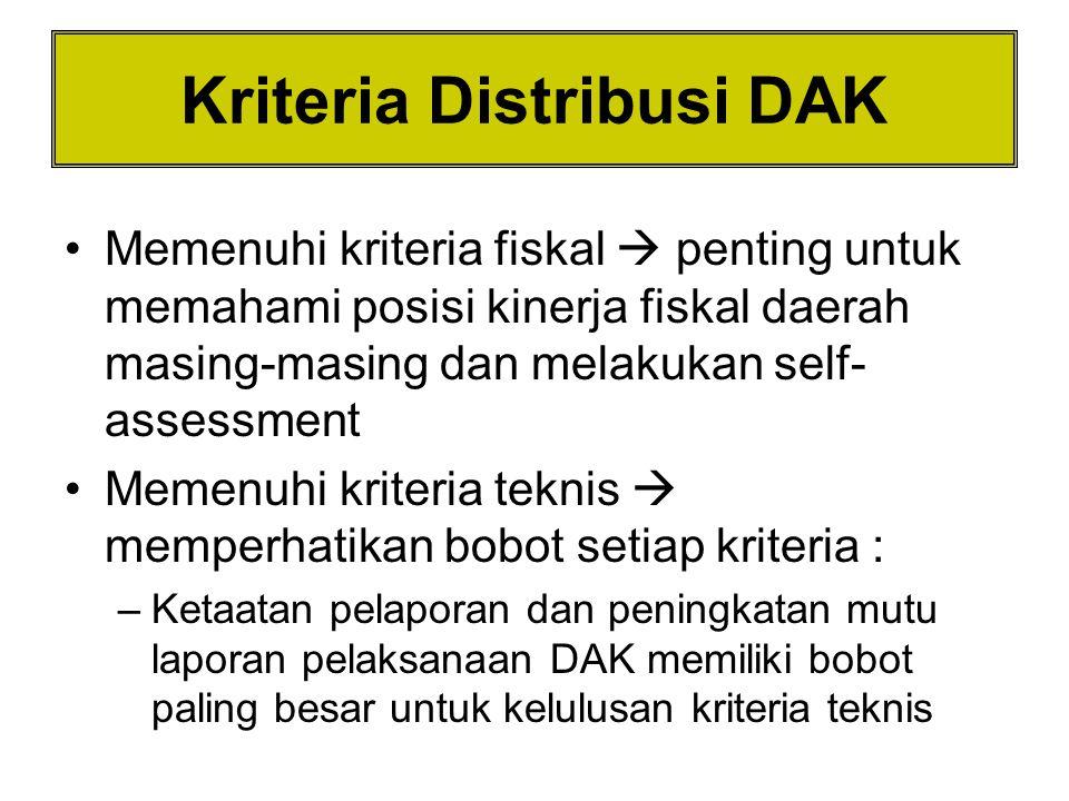 Kriteria Distribusi DAK