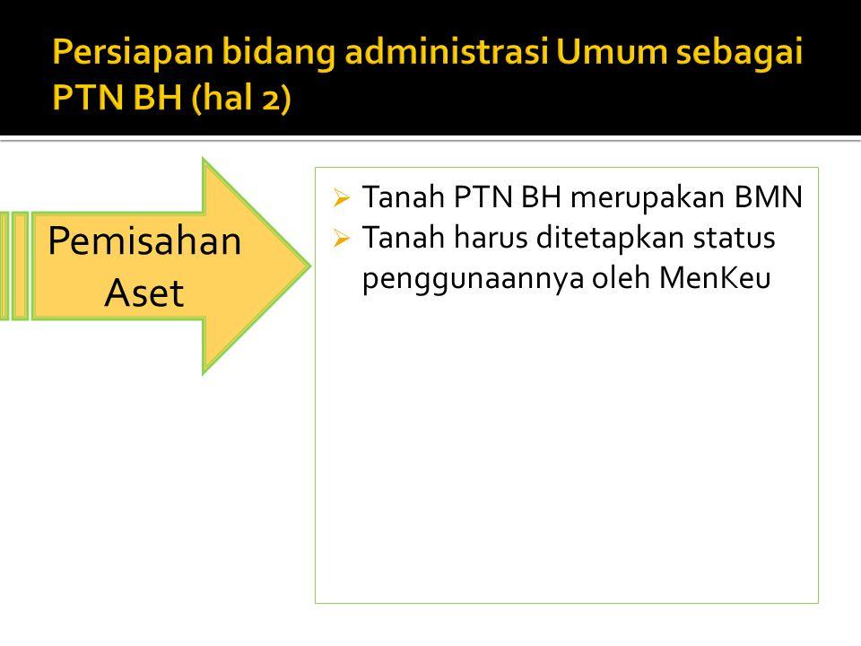 Persiapan bidang administrasi Umum sebagai PTN BH (hal 2)