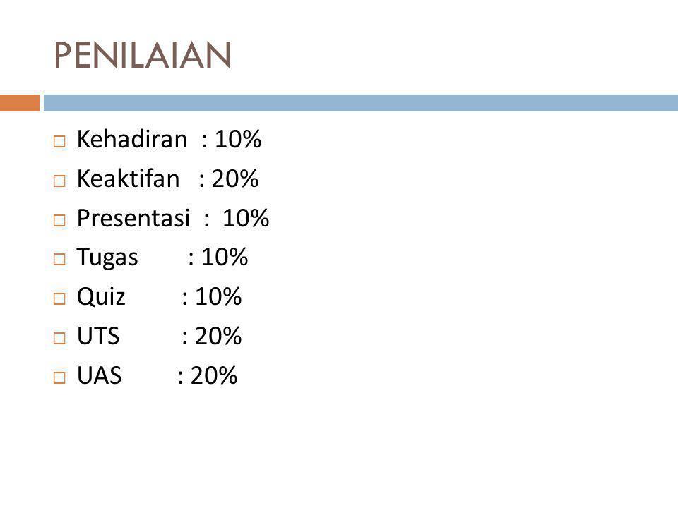 PENILAIAN Kehadiran : 10% Keaktifan : 20% Presentasi : 10% Tugas : 10%
