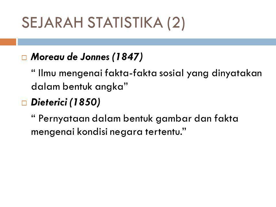 SEJARAH STATISTIKA (2) Moreau de Jonnes (1847)