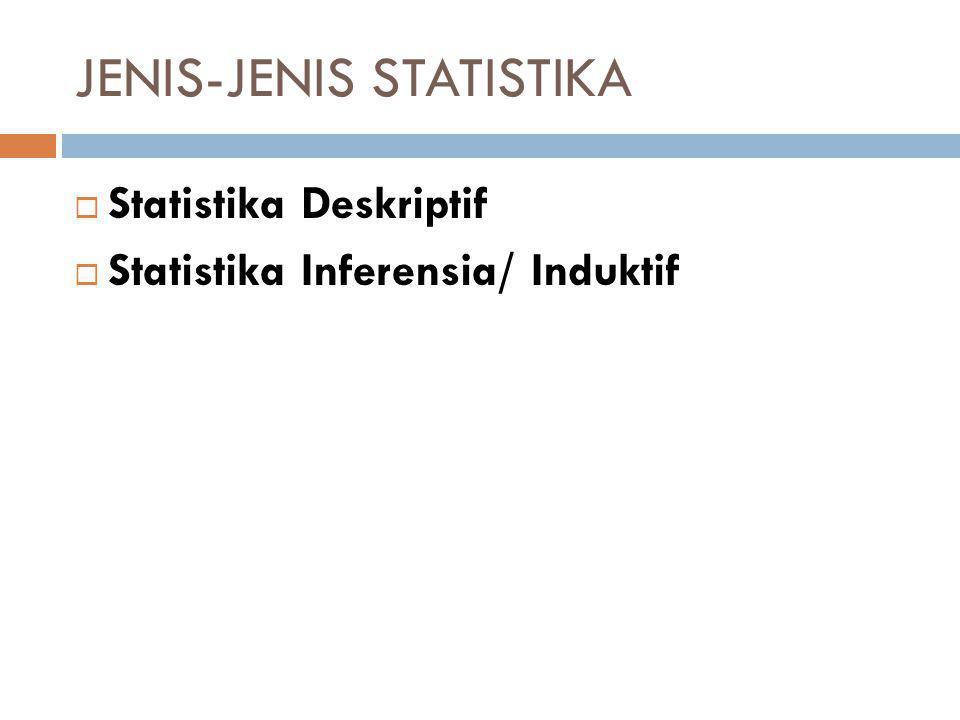 JENIS-JENIS STATISTIKA