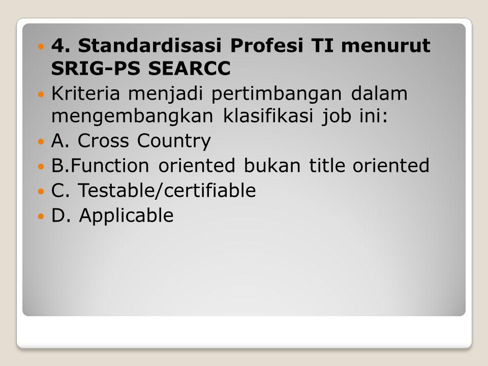 4. Standardisasi Profesi TI menurut SRIG-PS SEARCC