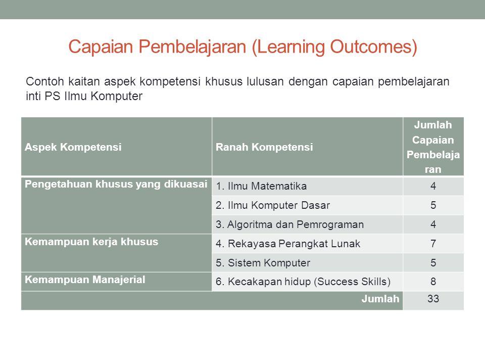 Capaian Pembelajaran (Learning Outcomes)