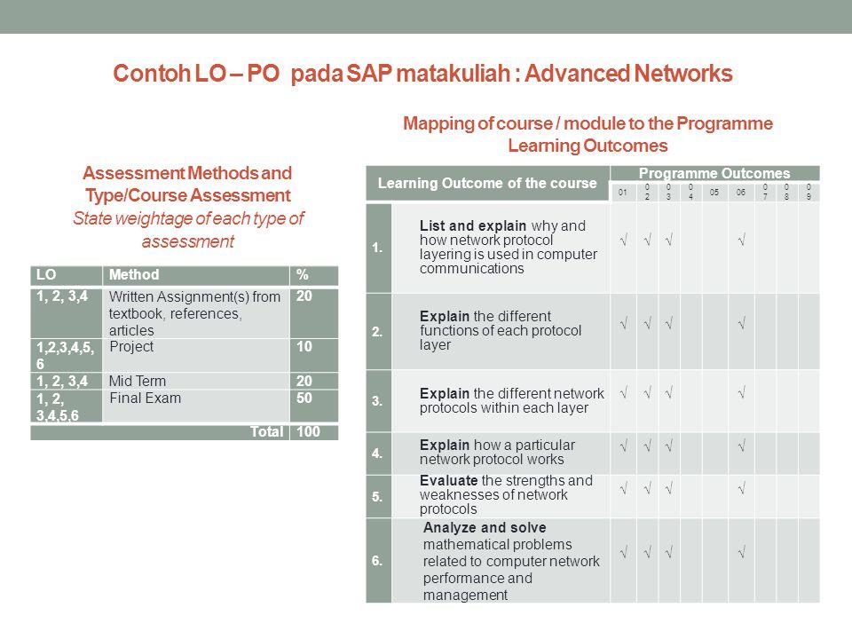Contoh LO – PO pada SAP matakuliah : Advanced Networks