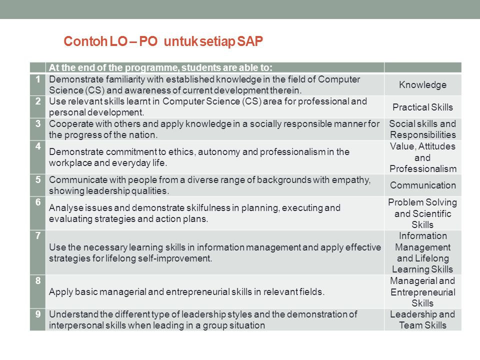 Contoh LO – PO untuk setiap SAP